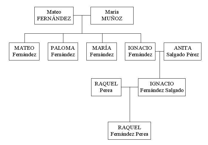 derecho-hereditario-dret-hereditari-abogados-sabadell-tortajada